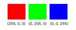 RGBの各値をそれぞれ最大にした色